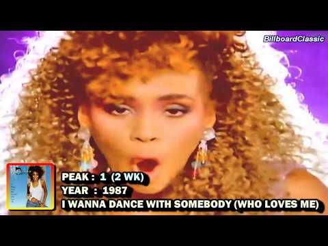 Whitney Houston - Billboard Charts History (1984 - 2012) ~ 1080p HD ~