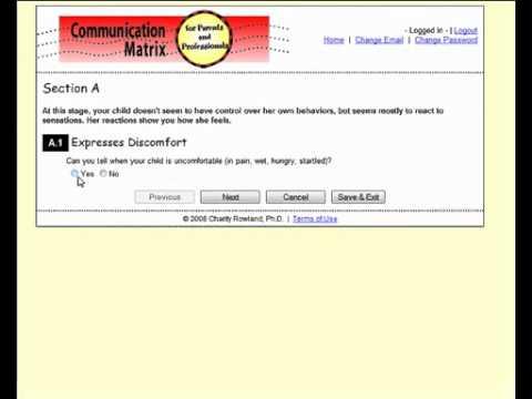 Introduction To The Communication Matrix