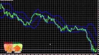 Торговые системы Форекс. Основные виды(, 2016-01-09T20:27:35.000Z)