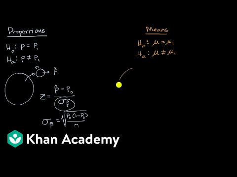 When To Use Z Or T Statistics In Significance Tests | AP Statistics | Khan Academy