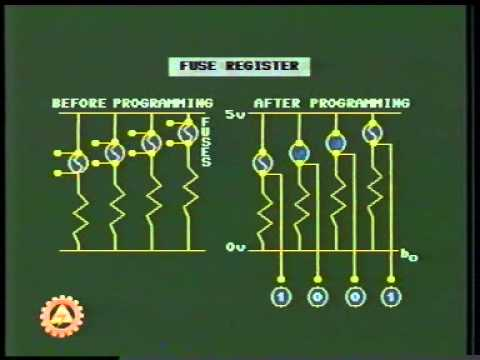 CONCEPTS AND BUILDING BLOCK OF MICROPROCESSOR LESSON 1