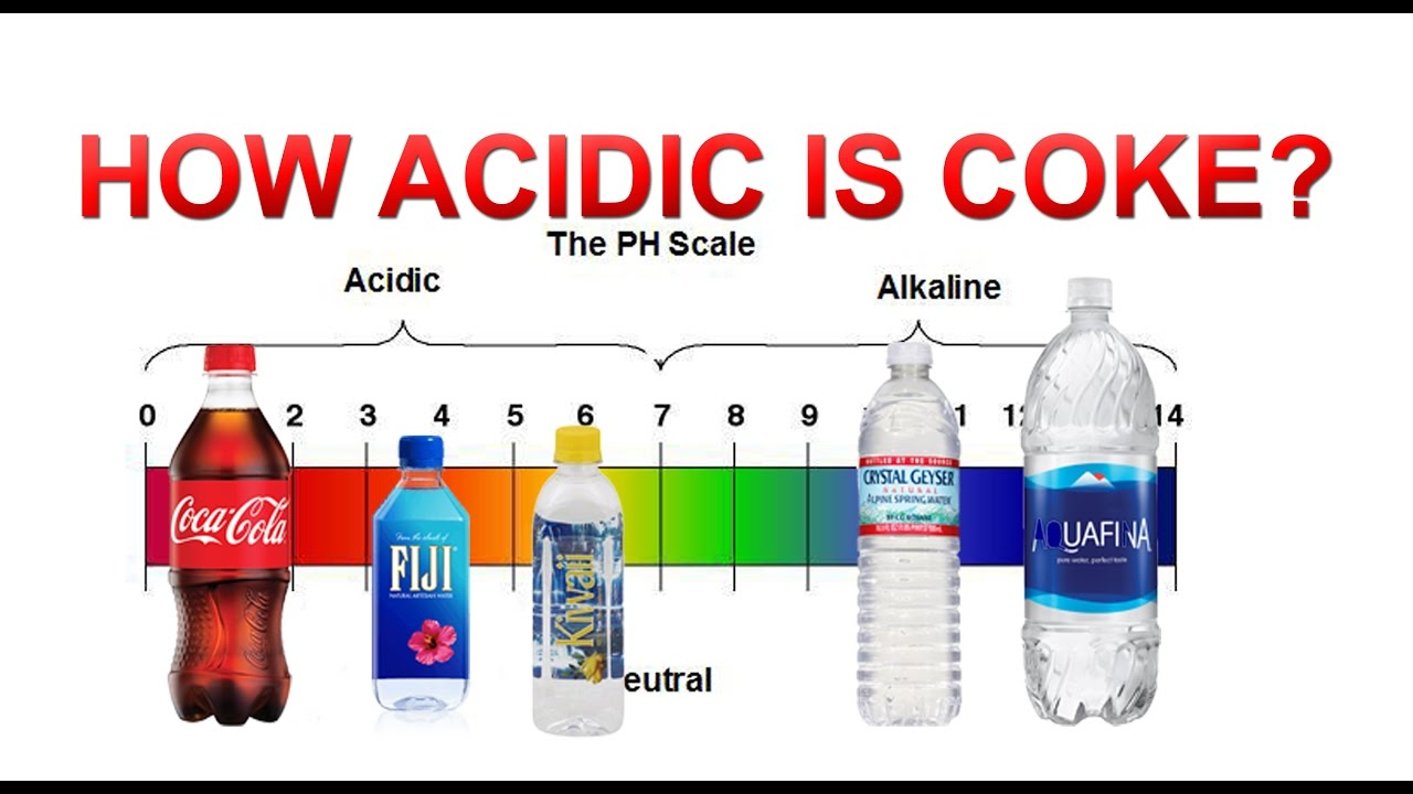 What Is Best Ph Level For Drinking Water