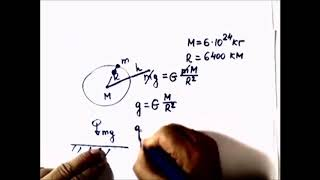 Физика. Решение задач. Закон всемирного тяготения. Выполнялка 22