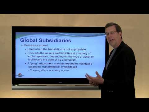 15 -- Issues in Global Commerce