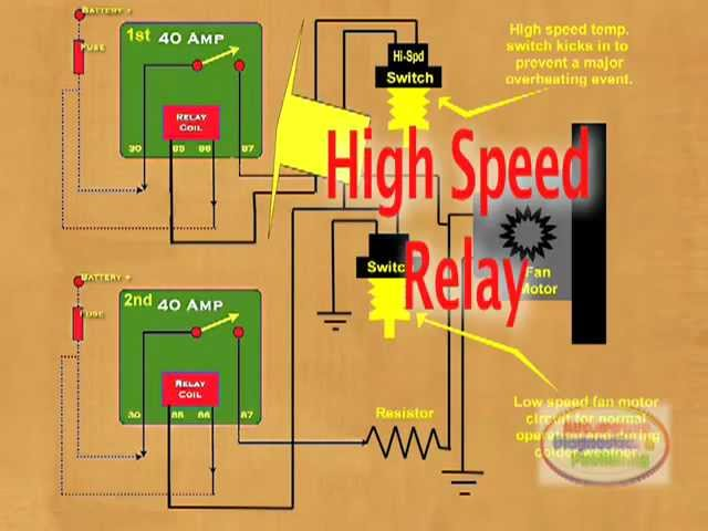 How To Wire A Cooling Fan Relay Youtube