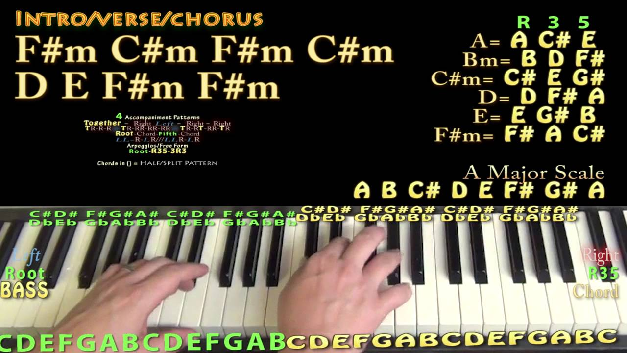 Side to Side (Ariana Grande) Piano Lesson Chord Chart - Reggae - YouTube
