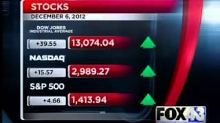 WYZZ Stocks