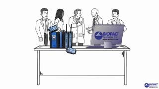 Integrating BIOPAC Systems for Research