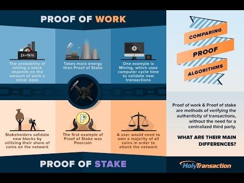 Unterschied Ethereum Proof Of Stake (Casper) Und Bitcoin Proof Of Work (Mining)