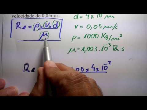 Número de Reynolds com viscosidade Dinâmica.