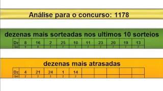 sorteio resultado lotofacil 1177 Palpite 1178