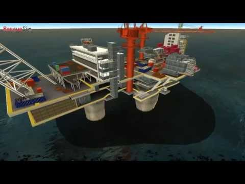 Offshore Incident Management Module - RescueSim