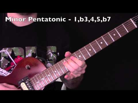 the best scales for heavy metal soloing and lead