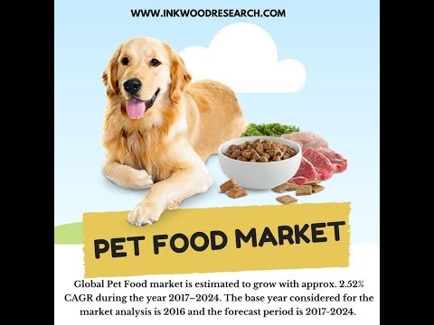 Pet Food Industry Analysis, Trends Forecast  2017-2024  | Inkwood Research