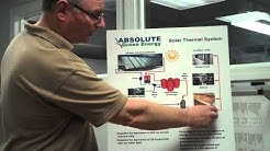How a Solar Thermal (Hot Water) system works - Absolute Green Energy Corp.