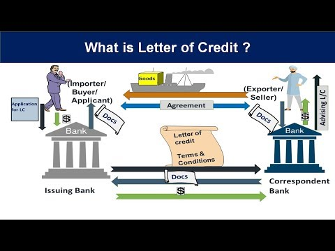 letter of credit explained in hindi | letter of credit definition in hindi | CAIIB video lectures