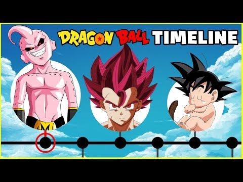 TIMELINE DRAGON BALL 🐲 LE ORIGINI e LA STORIA