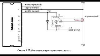 Lada Granta - Карта монтажа сигнализации Star Line