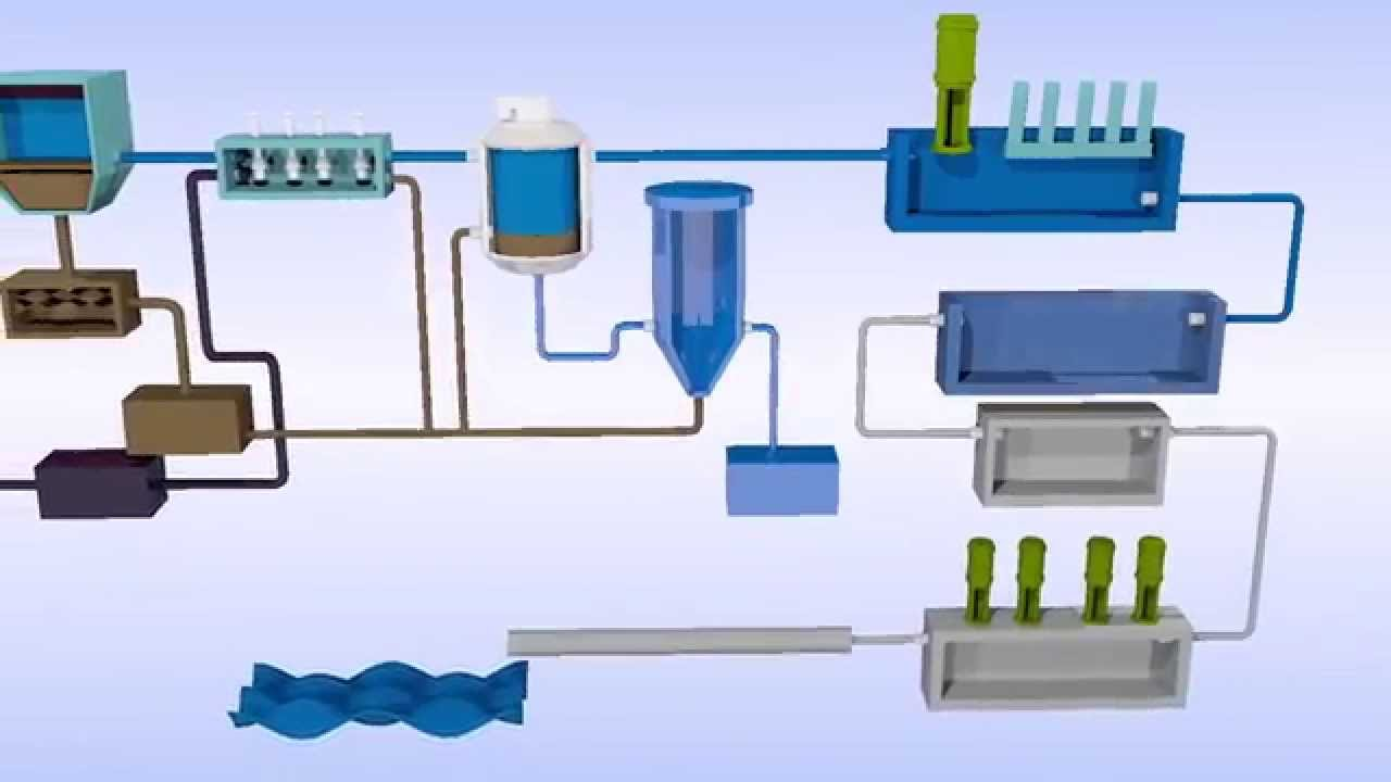 Proceso tratamiento de aguas de producci n petrolera en 3d - Tratamiento de agua ...