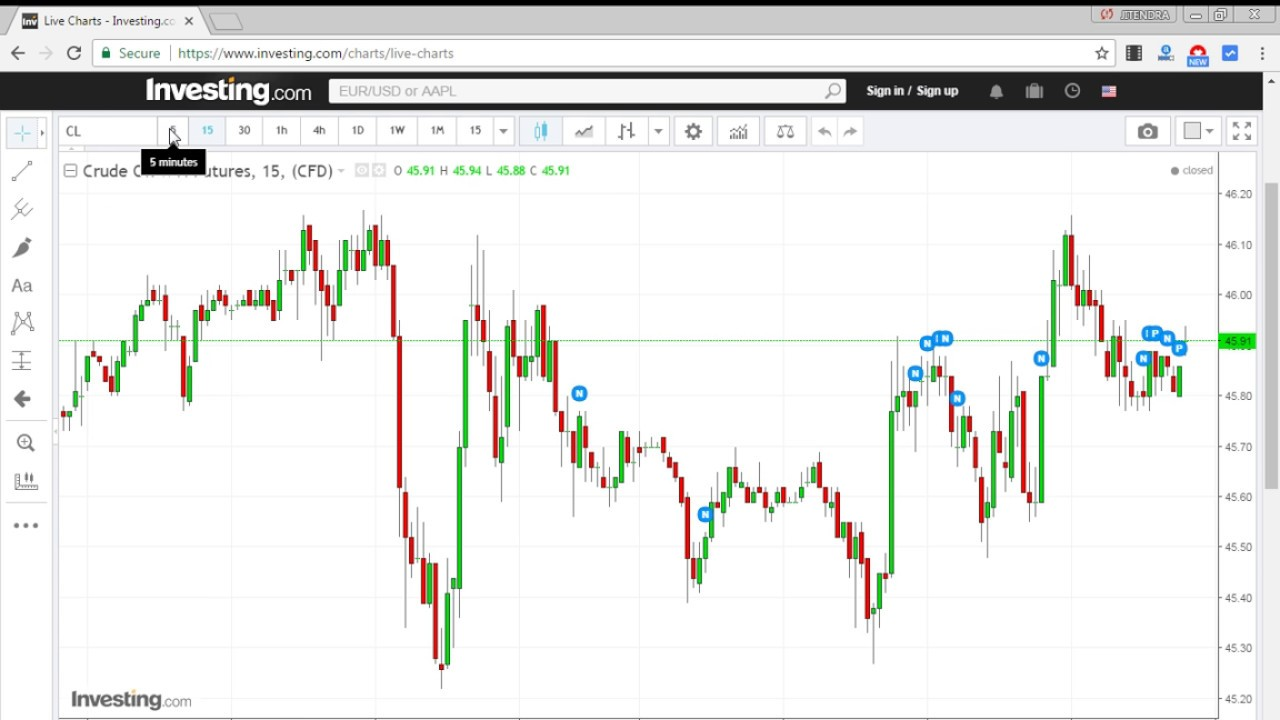 ProRealTime - Technical analysis & trading software