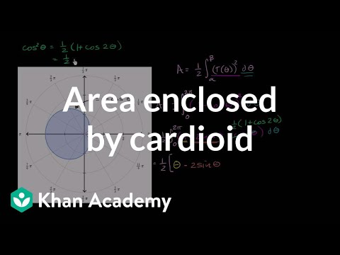 Worked example: Area enclosed by cardioid | AP Calculus BC |