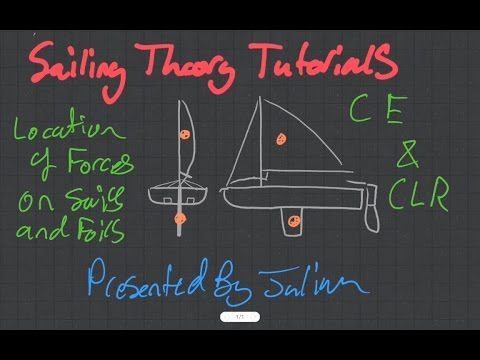 Sailing Theory Tutorials - Location of CE CLR and Helm Feel