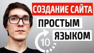 Создание сайта простым языком за 10 минут! Как создать сайт с нуля на шаблоне TemplateMonster