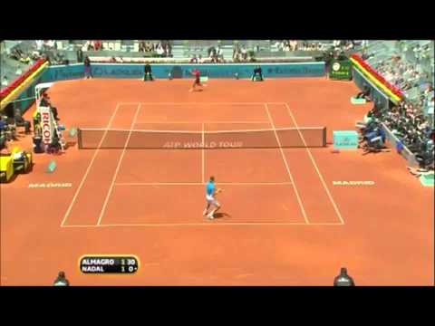 Nicolas Almagro: Backhand Power