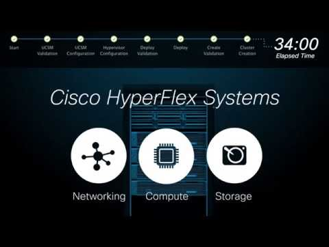 Cisco HyperFlex Systems - End-to-End Deployment Automation