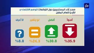 منتدى الإستراتيجيات الأردني .. مسح ثقة المستثمر يظهر تحسن في بعض المؤشرات - (21-11-2017)