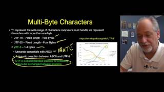 PY4E - Unicode And UTF-8 In Python (Chapter 12 Part 4)