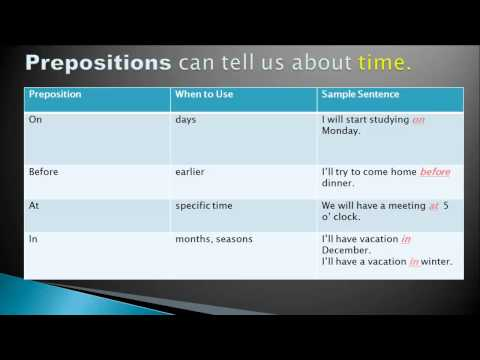 Basic Grammar: Preposition (how to learn English easily)