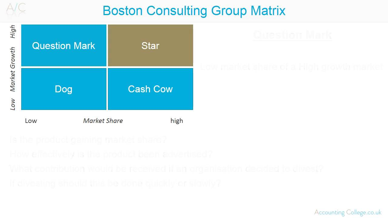 santander uk bcg matrix The bcg matrix is a corporate planning tool that identifies four types of portfolio  units find out how to use it with strategic management insight.