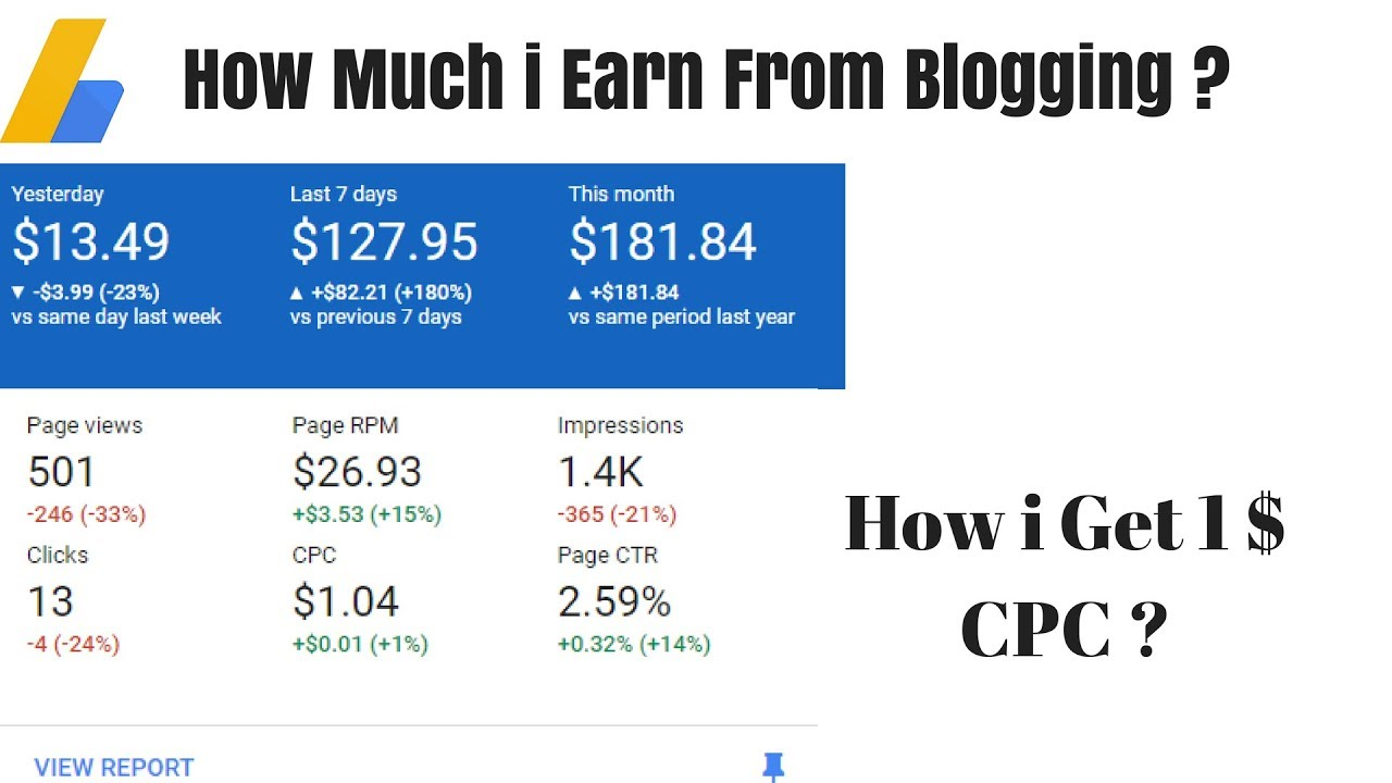 My Earning proof from Blogging || How i get High CPC? || My Secret ...