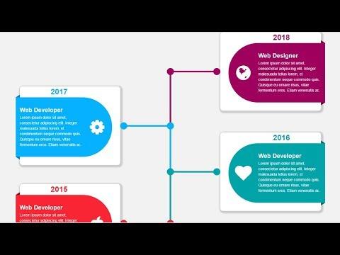 New Timeline Design For Website Design - Html 5