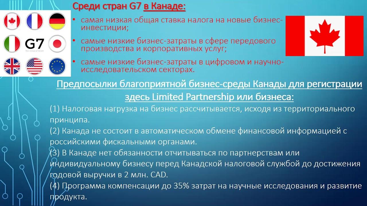 Российские компании в канаде стоимость недвижимости в эмиратах