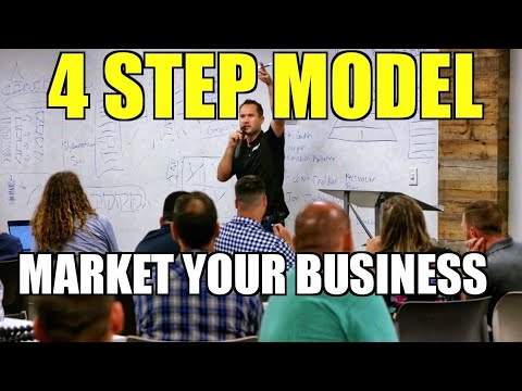 How to Market Your Home Services Business In 4 Steps   Marketing Strategy That's Simple & Effective