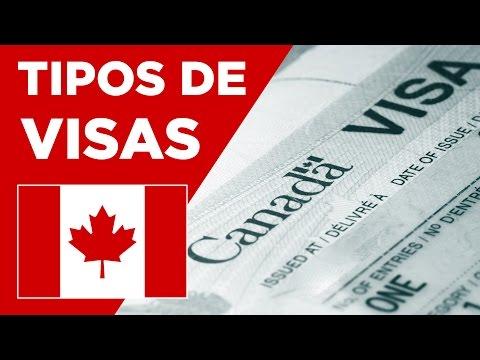 Tipos De Visas Para Viajar A Canadá / Conoce Canadá