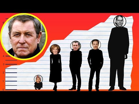 How Tall Is John Nettles?  Height Comparison!