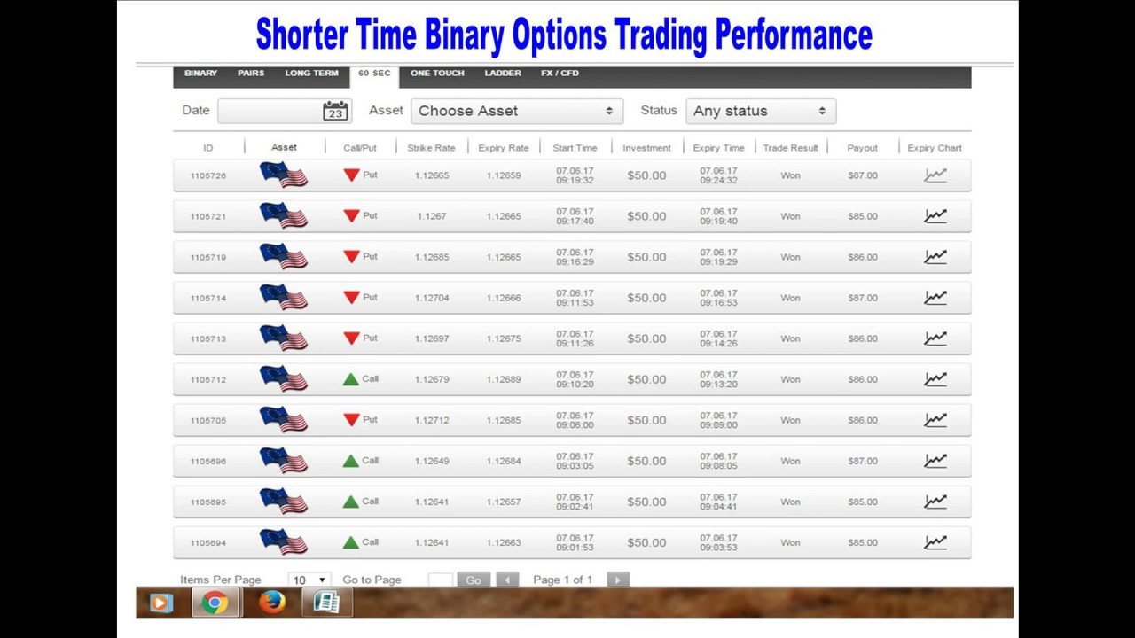 fxglory binary options