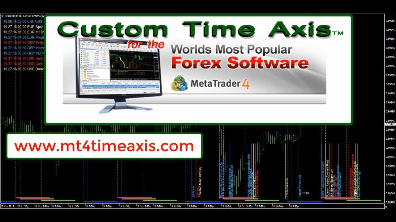 Forex clock app