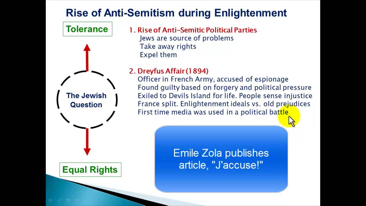 a description of the christian anti semitism among the jewish people Jews and christians: the unfolding interfaith practice of the christian faith anti-semitism is a as to impose upon the jewish people of today.