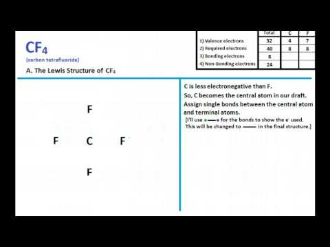 cf4 dot diagram cf4 lewis structure + shape - youtube #6