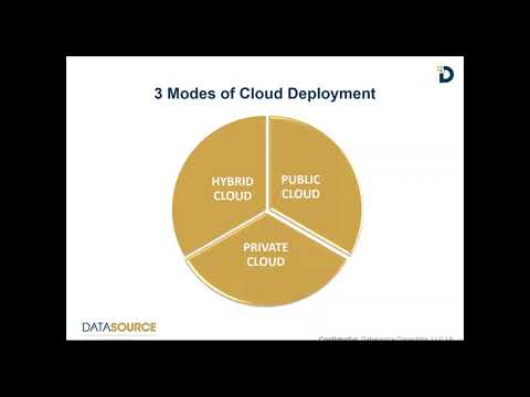Modernizing your Data Management with the Cloud