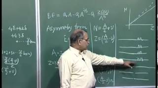 Mod-01 Lec-06 Semi empirical Mass Formula Cont..