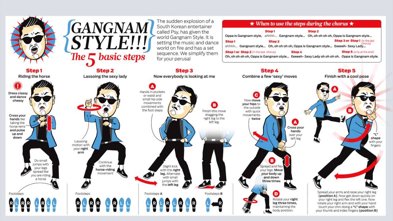 gangnam style introduction Artist: psy song: gangnam style yg entertainment check out their engagement video: this special.