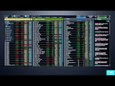 Weekly Charting Analysis with Michael Hewson - 4th April 2016