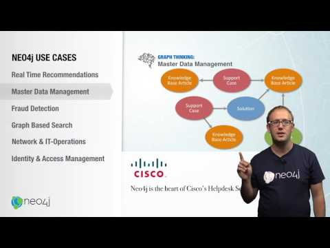 Intro to Graph Databases Episode #2 - Properties of Graph DBs & Use Cases