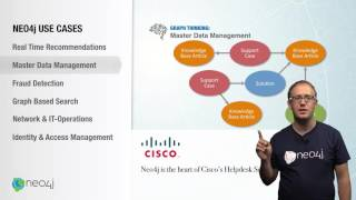 intro to graph databases episode 2 properties of graph dbs use cases