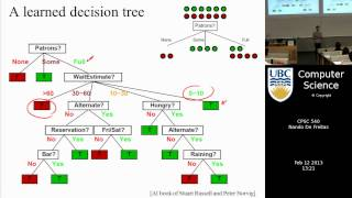 Machine learning - Decision trees